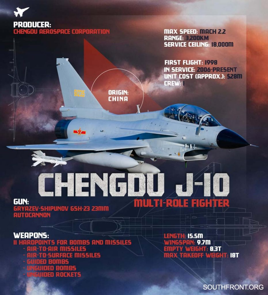 Chengdu J-10 Multi-Role Fighter Aircraft (Infographics)