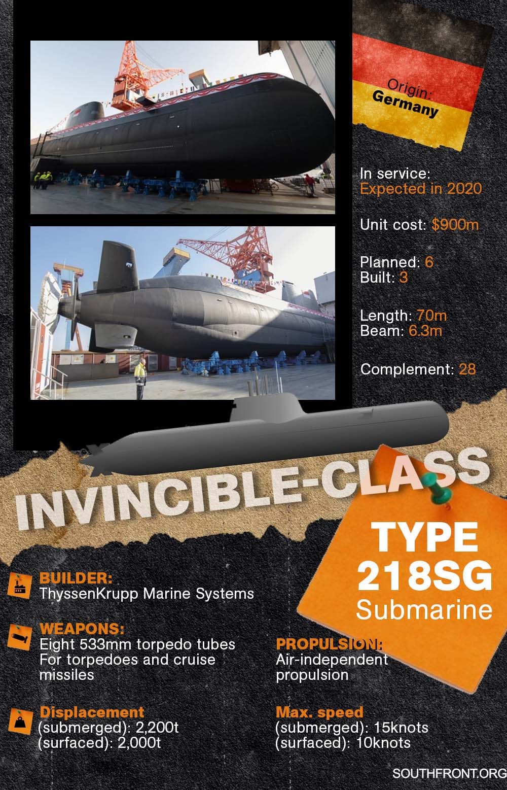 Invincible-Class Submarine (Infographics)
