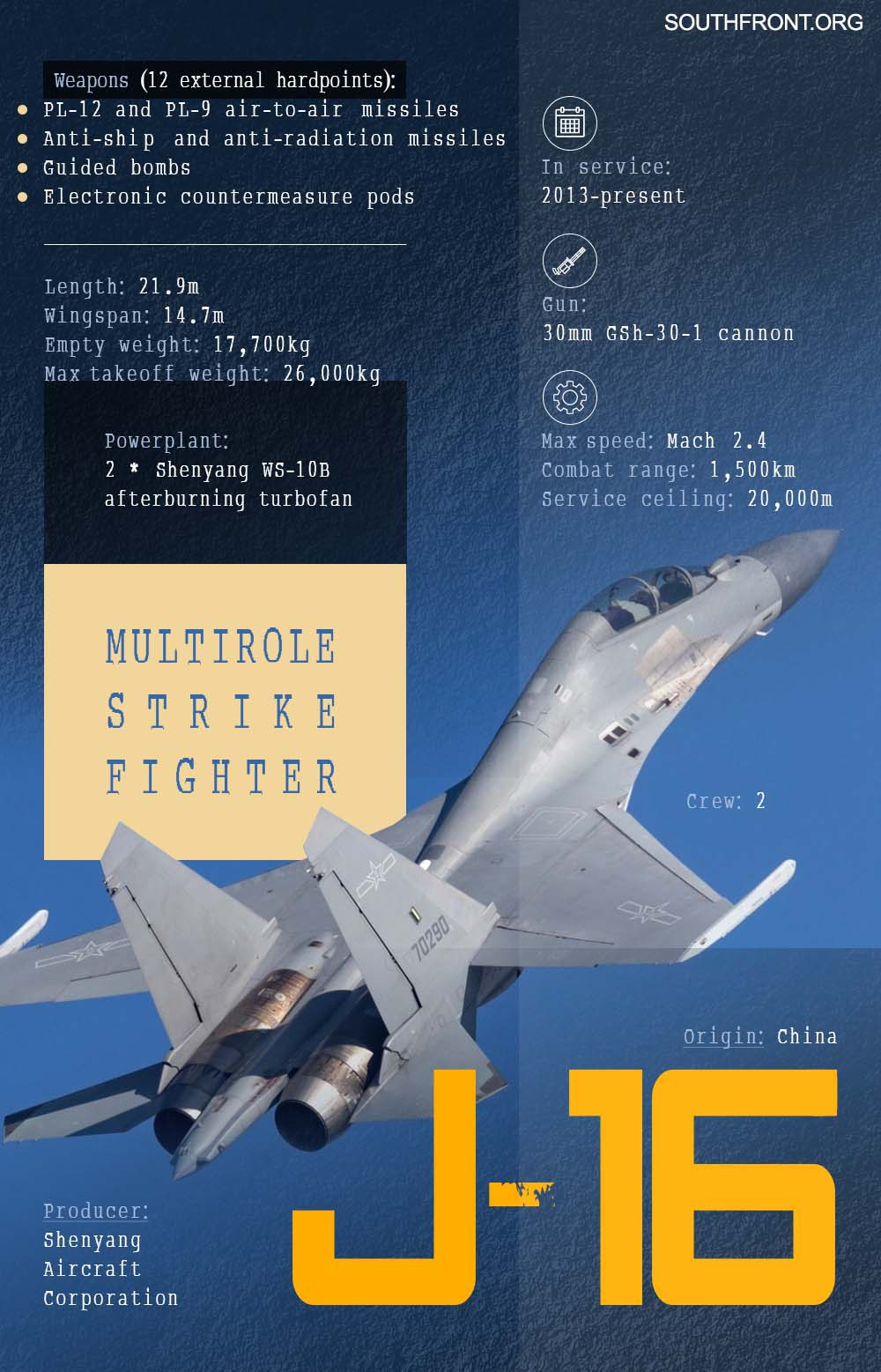 China's J-16 Multi-Role Strike Fighter (Infographics)