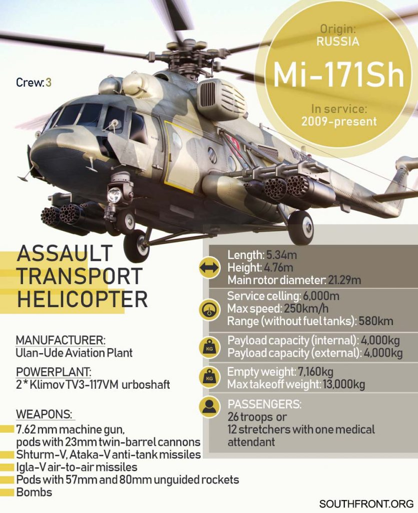 Russia's Mi-17Sh Storm Military Transport Helicopter