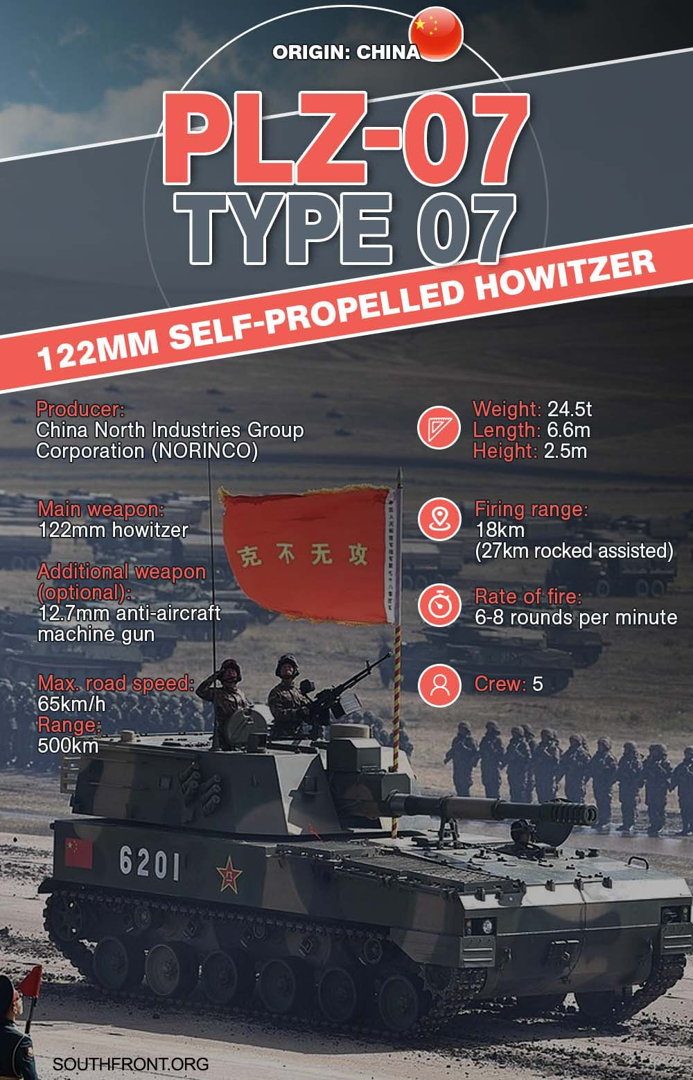China's PLZ-07 Self-Propelled Howitzer