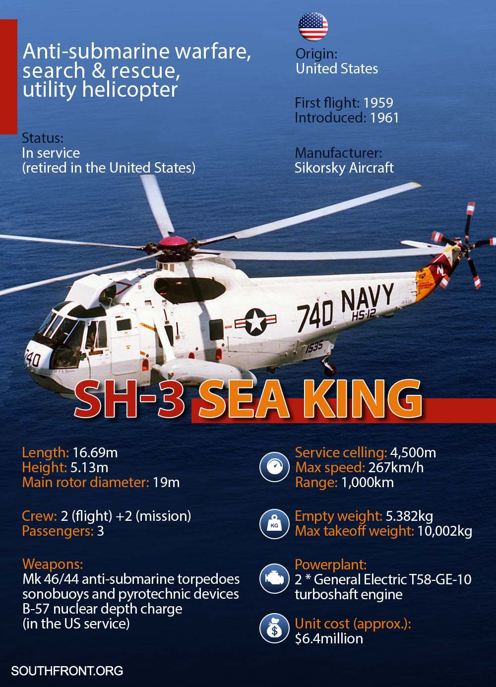 SH-3 Sea King Anti-Submarine Warfare Helicopter (Infographics)