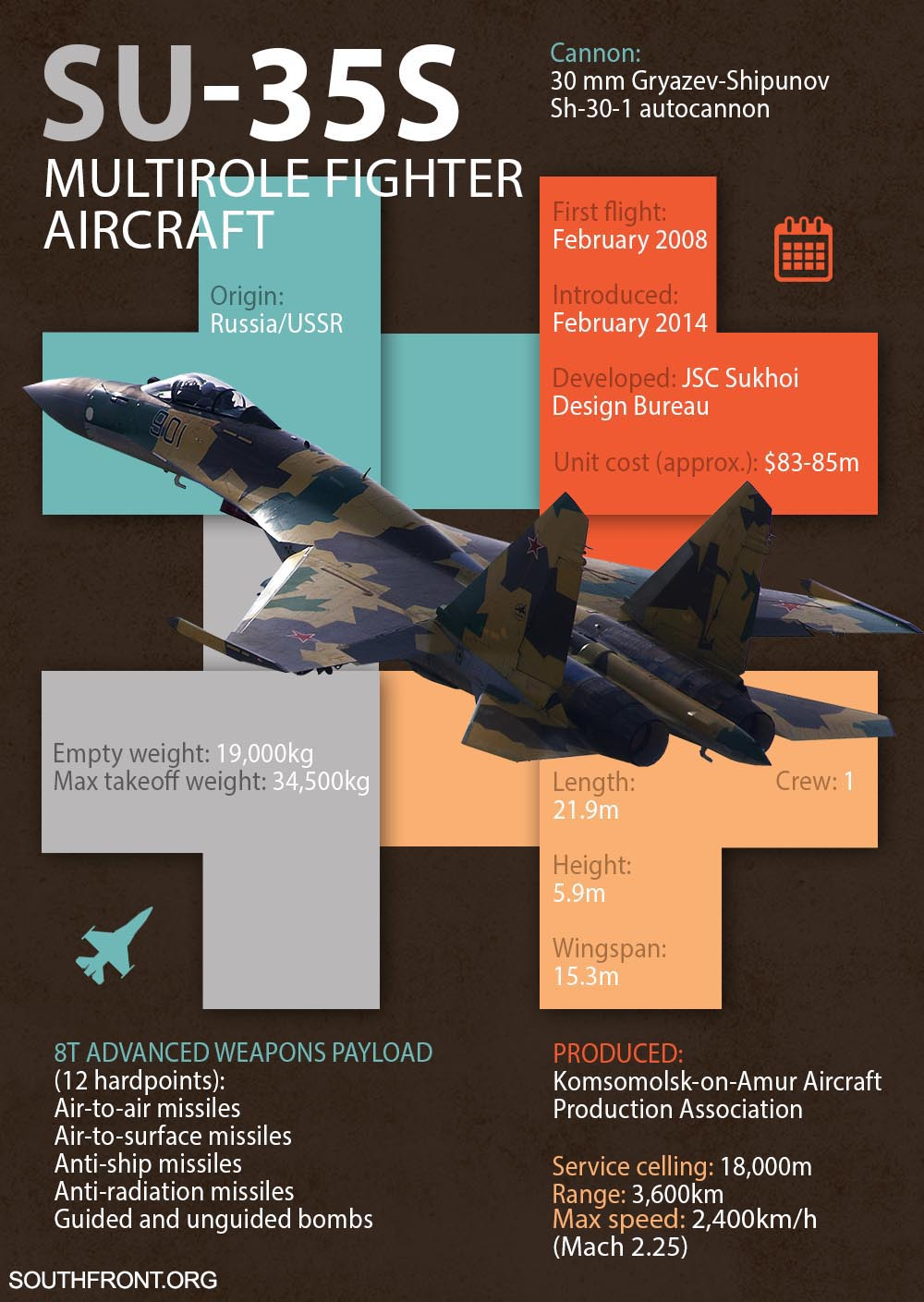 Su-35S Multirole Fighter Aircraft (Infographics)