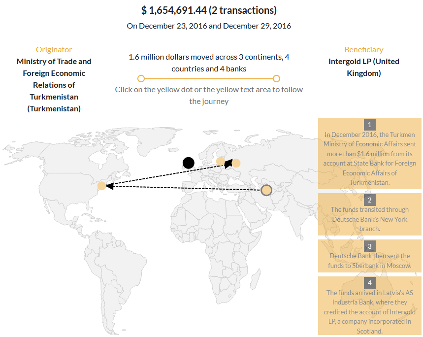 The Global Money Laundering Ring And Its Adverse Effects On Human Life: ICIJ Report
