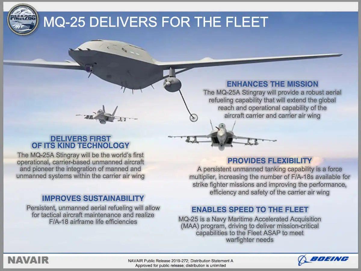 U.S. Navy Establishes First MQ-25 Stingray Drone Squadron, Despite Having No Drones
