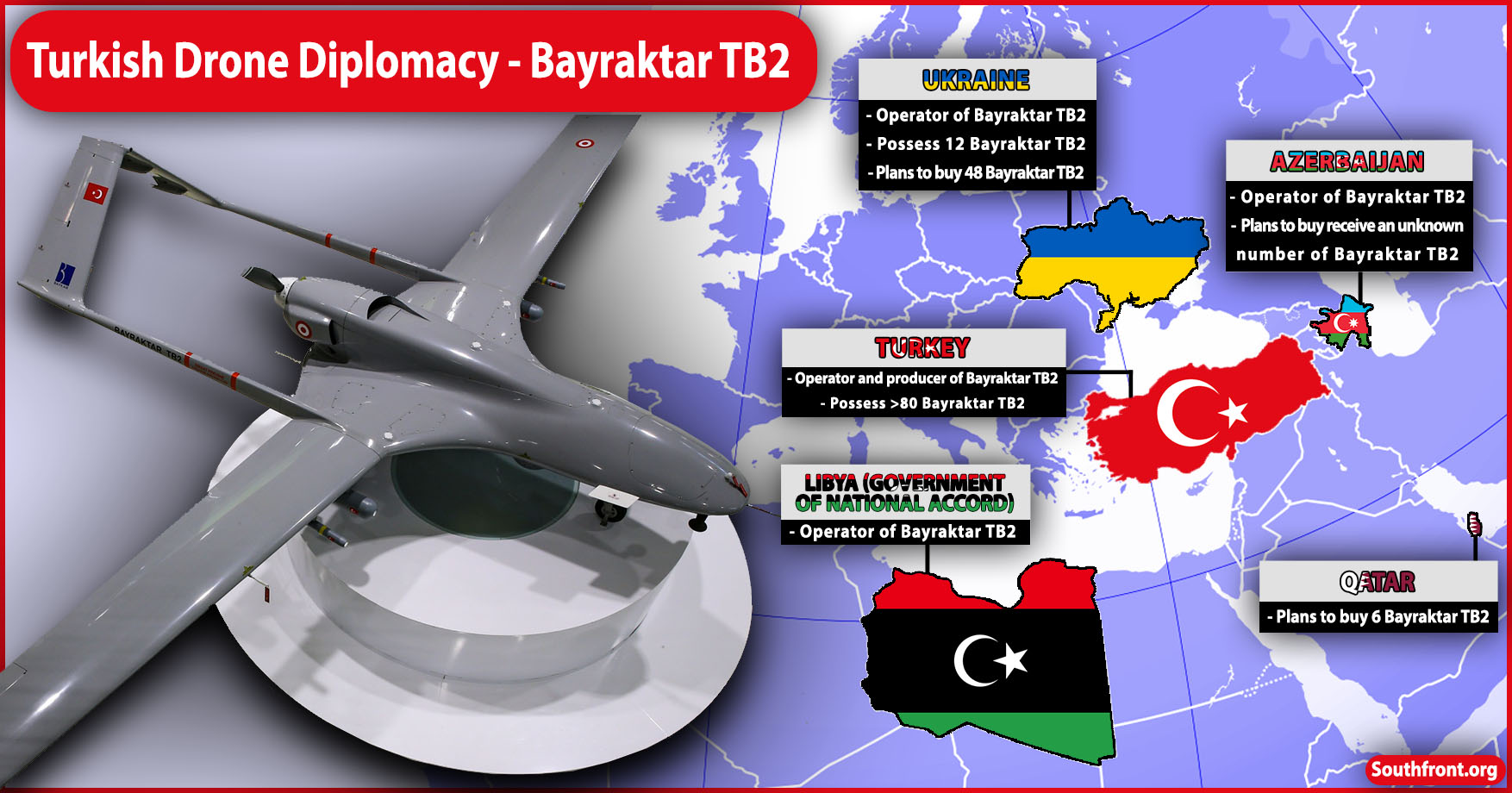 Turkish Drone Diplomacy