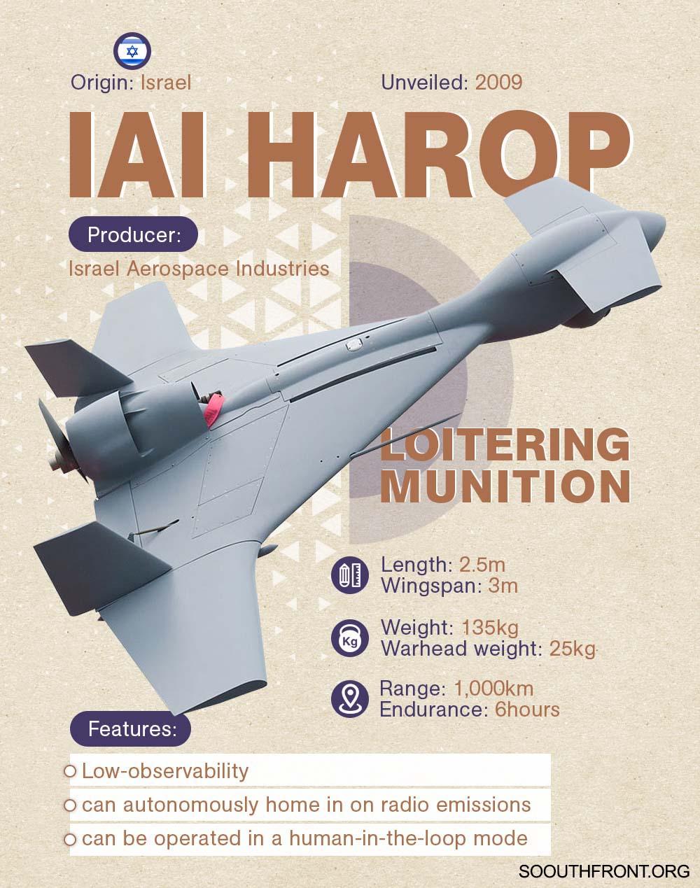 IAI's HAROP Kamikaze Drone