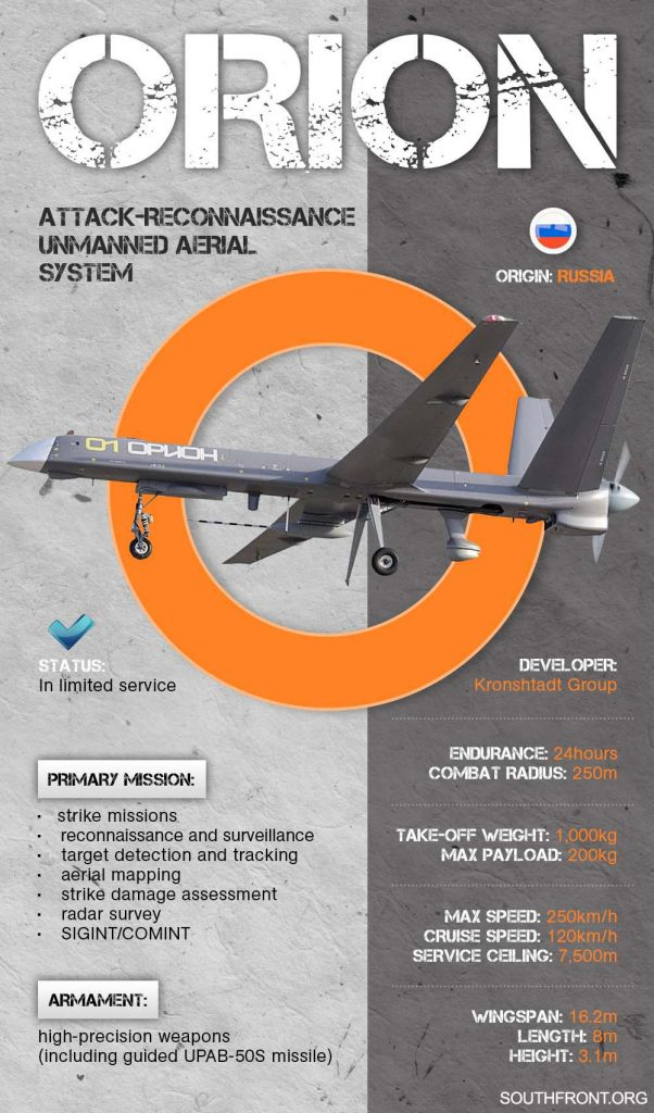 Russia's Orion Attack-Reconnaissance Unmanned Aerial System (Infographics)