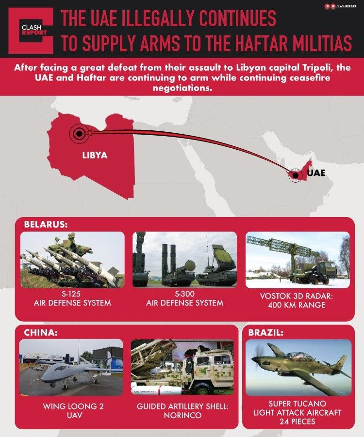 """""""UAE Gave Free S-300 To Haftar"""": Turkey's Struggle To Find Excuses For Its Apparent Failure In Libya"""