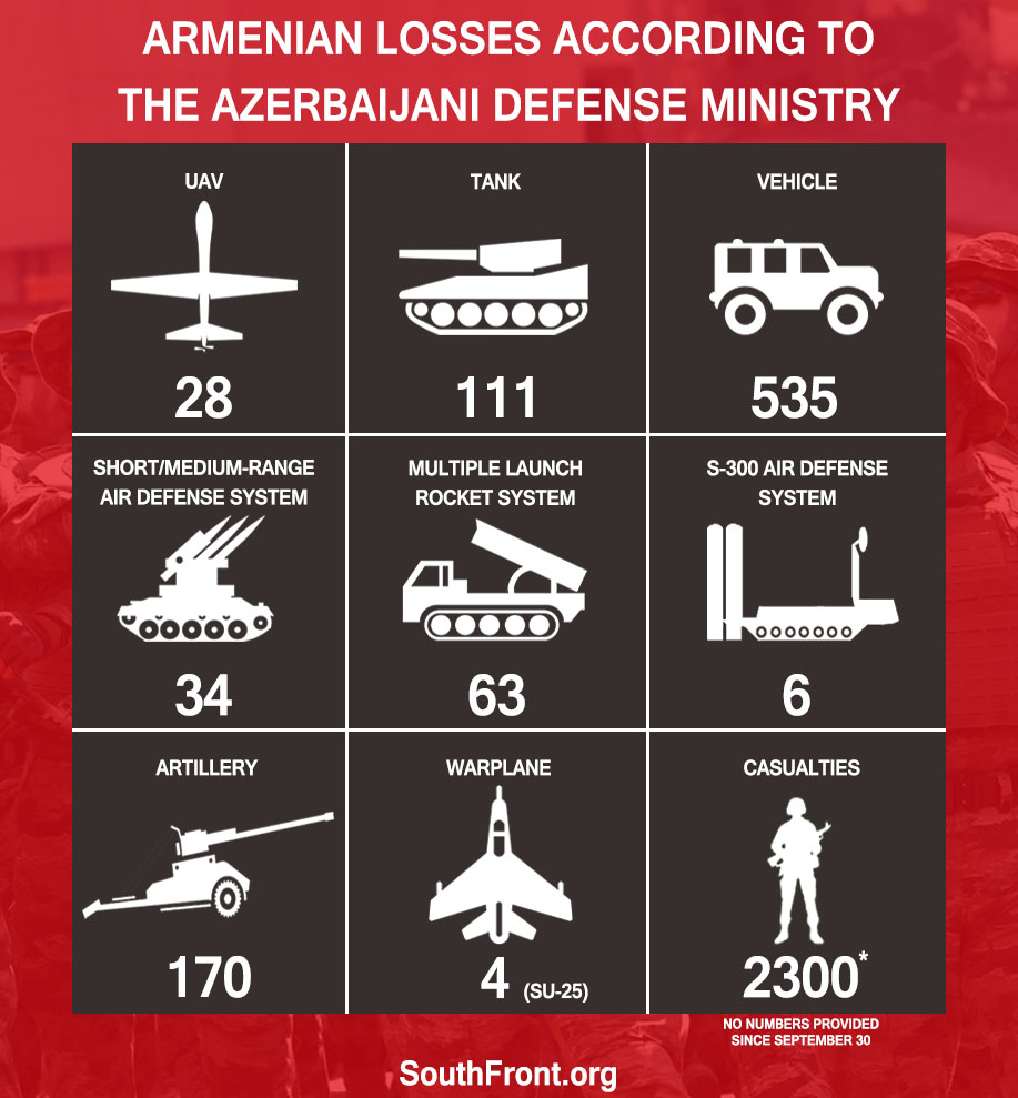 In Numbers: Azerbaijani Claims About Armenian Losses In Nagorno-Karabakh War