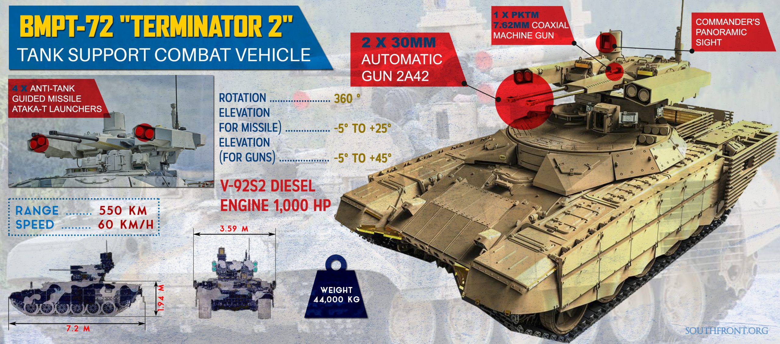 Photograph Of BMPT-72 Terminator 2 Tank Support Fighting Vehicles In Algeria