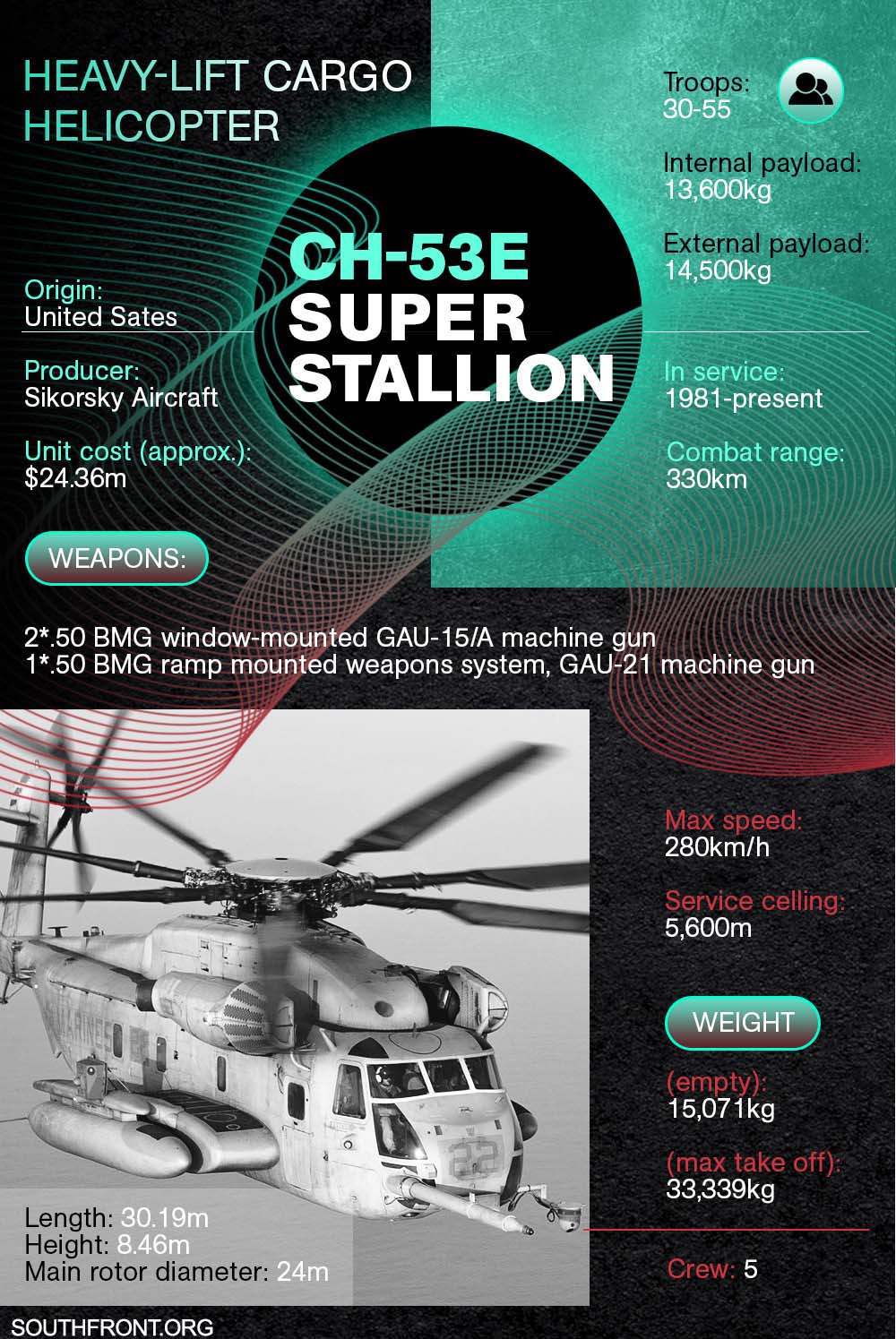 CH-53E Super Stallion Heavy-Lift Cargo Helicopter (Infographics)