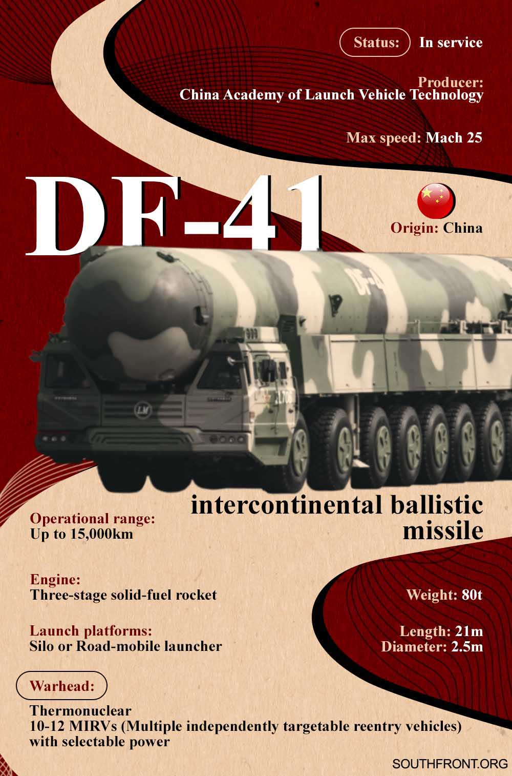DF-41 Solid-Fuelled Road-Mobile Intercontinental Ballistic Missile (Infographics)