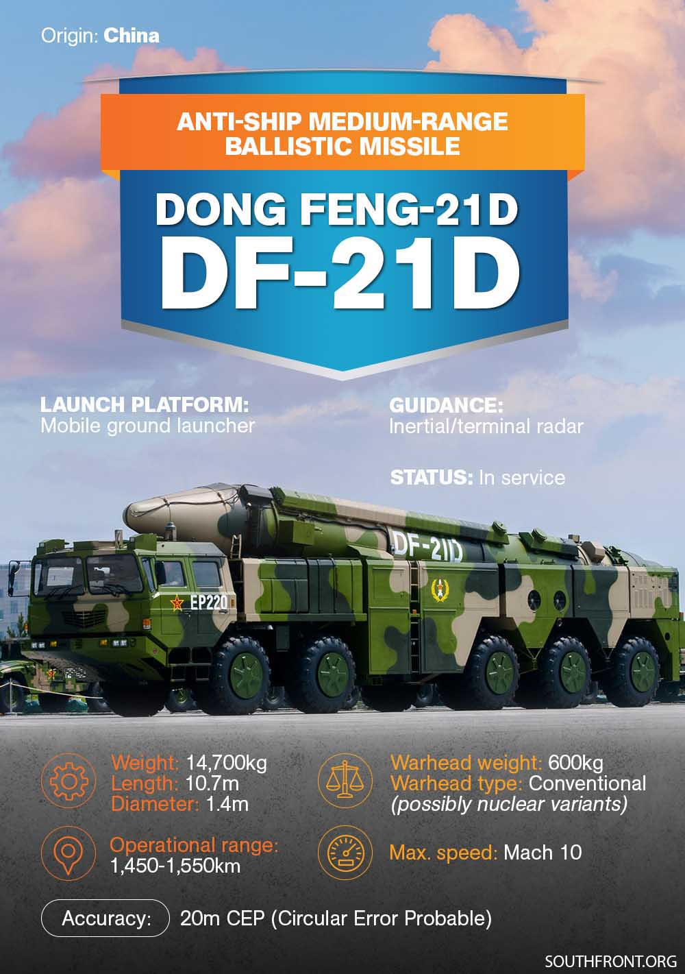 Chinese Aircraft Carrier Killer: Dong-Feng 21D Anti-Ship Ballistic Missile (Infographics)