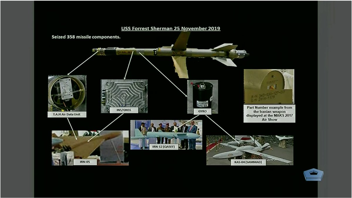 """Photographs Surface Of Iran's Mysterious """"Missile 358"""" Was It Already Used?"""