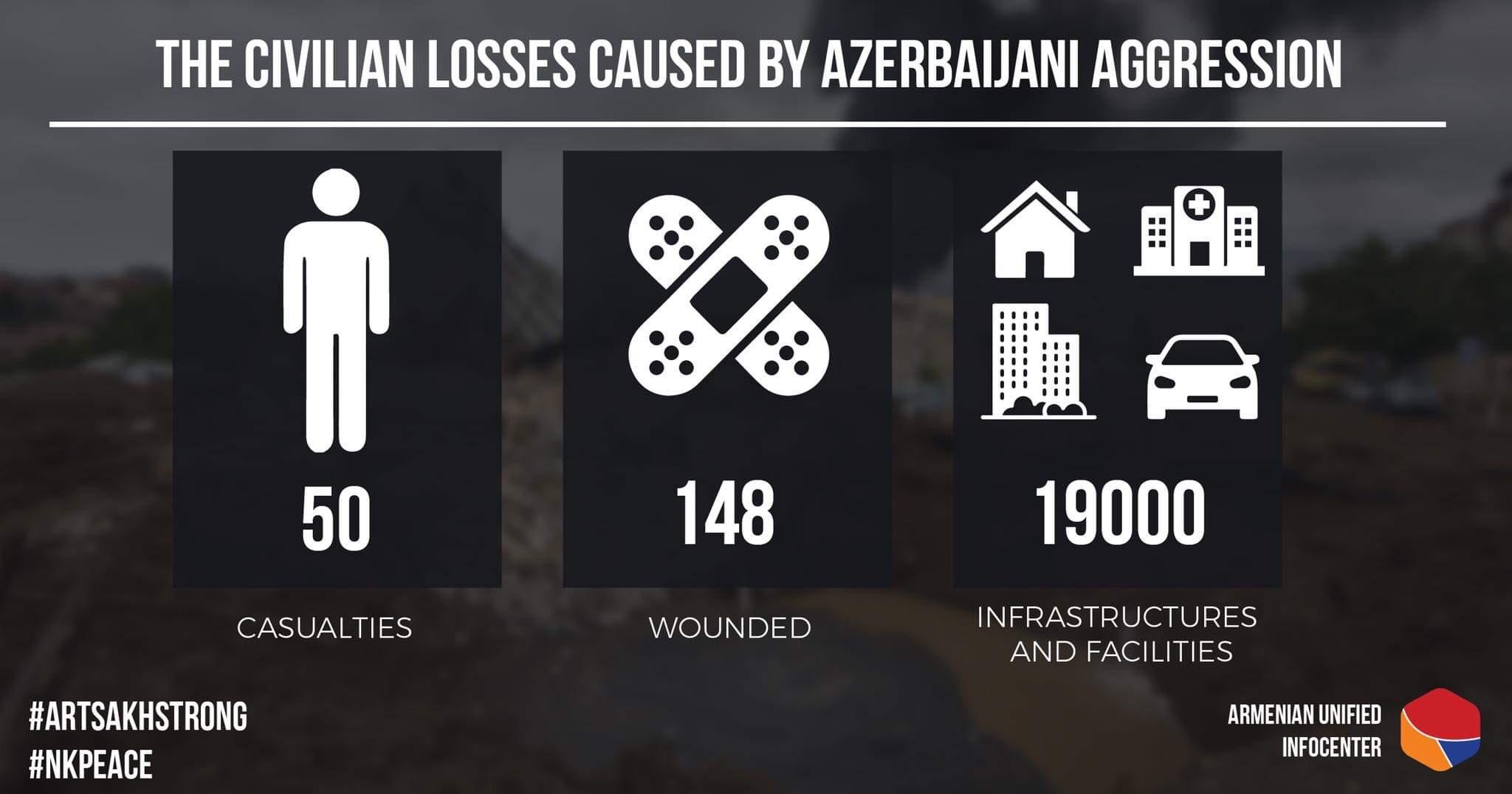 Azerbaijani Artillery Pounds Southern Outskirts Of Nagorno-Karabakh Capital (Videos, Photos)