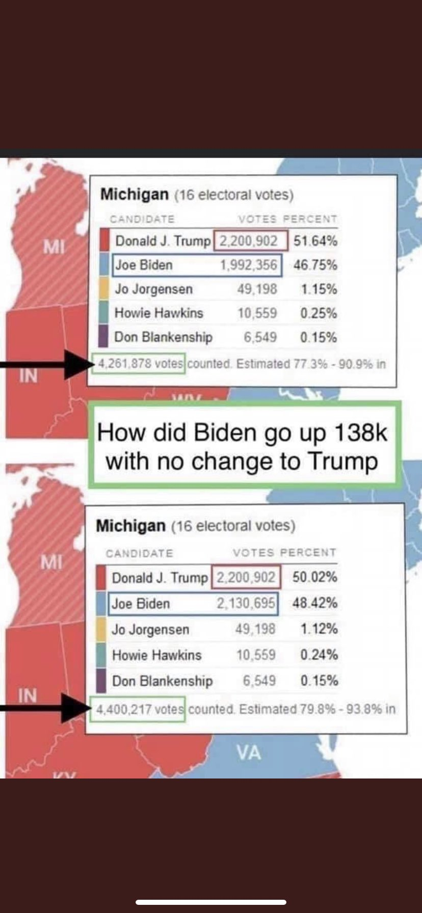 """""""I'm Not Saying We Won, But We Won"""": Joe Biden And The Most Suspect Election In Modern U.S. History (UPDATED With More Vote Fraud Examples)"""