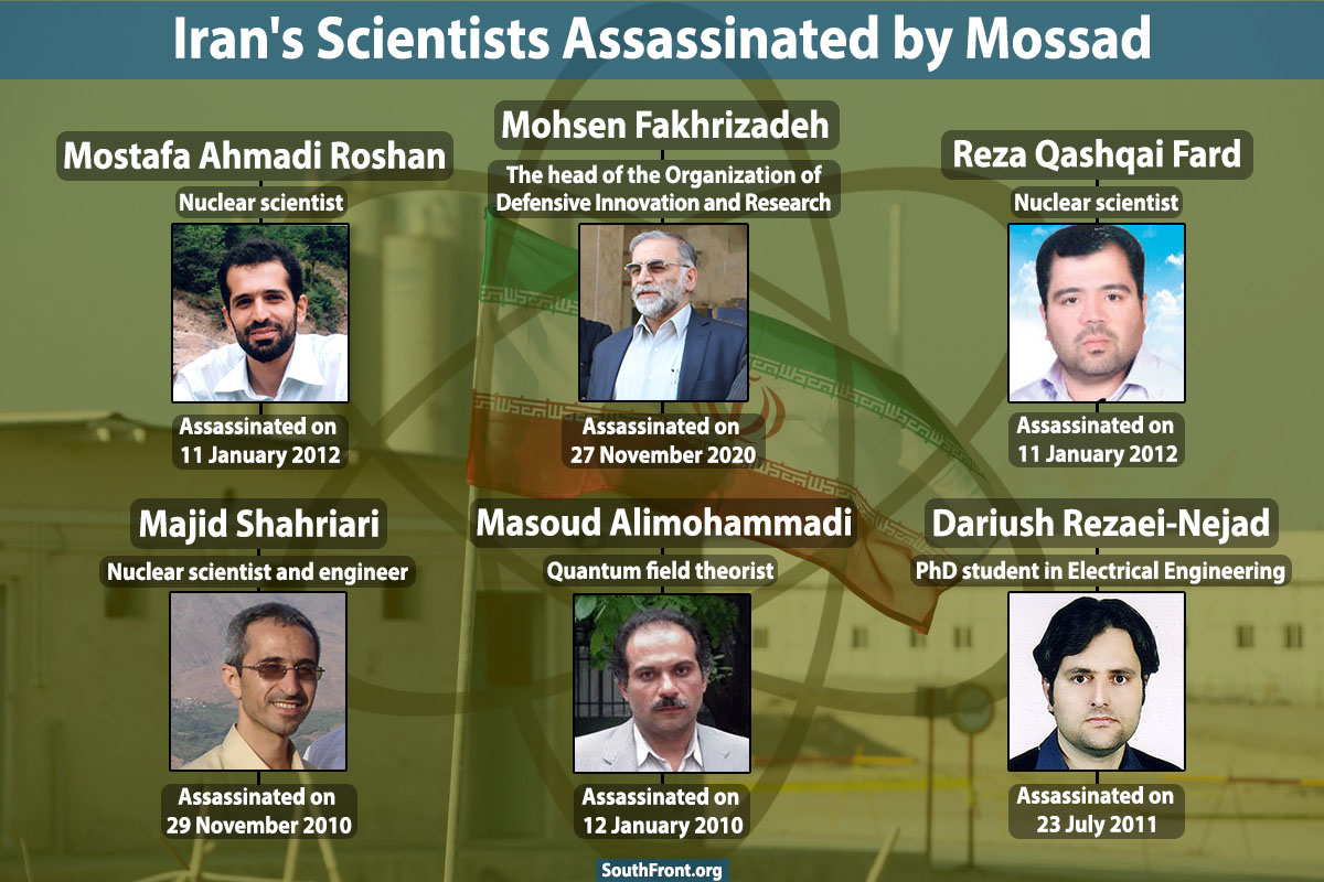Policy Of Terror: Assassinations Of Nuclear Scientists In Iran