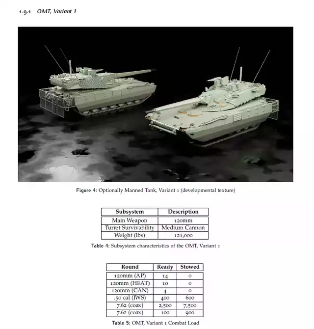 U.S. Army Unclassified Limited Information On Optionally Manned Tank (OMT)
