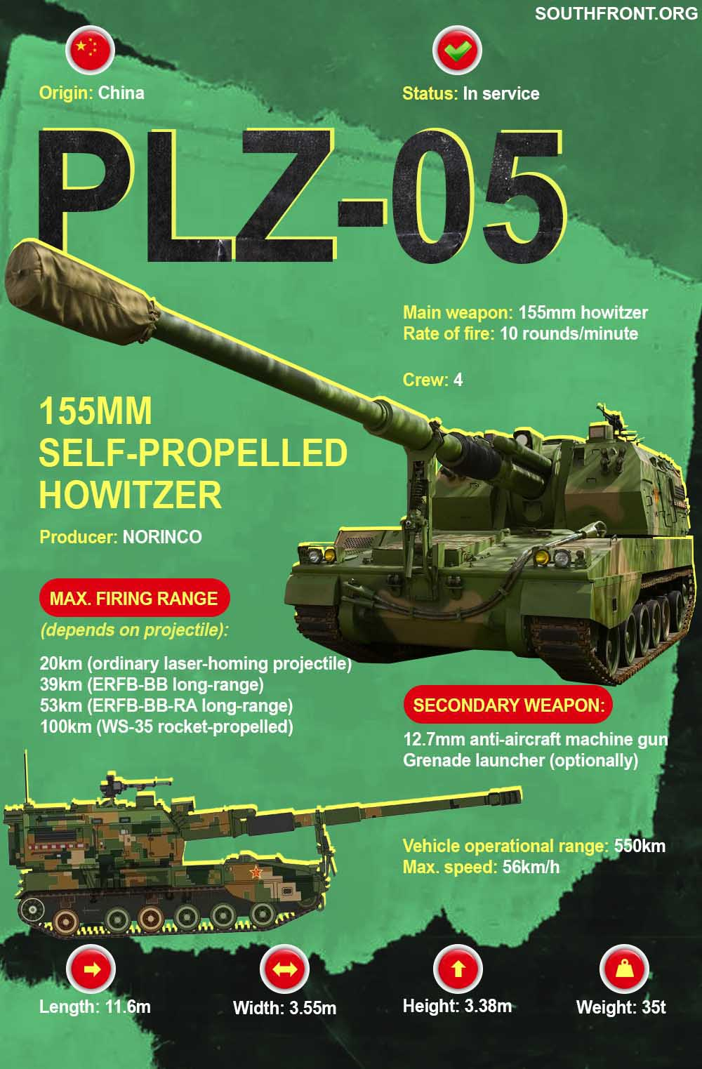 PLZ-05 155mm Self-Propelled Howitzer (Infographics)