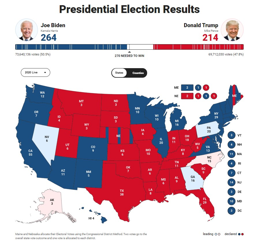 Voters Dead Since 1984 And Other Interesting Joe Biden Supporters. Georgia Started Recount Over Vote Fraud Concerns
