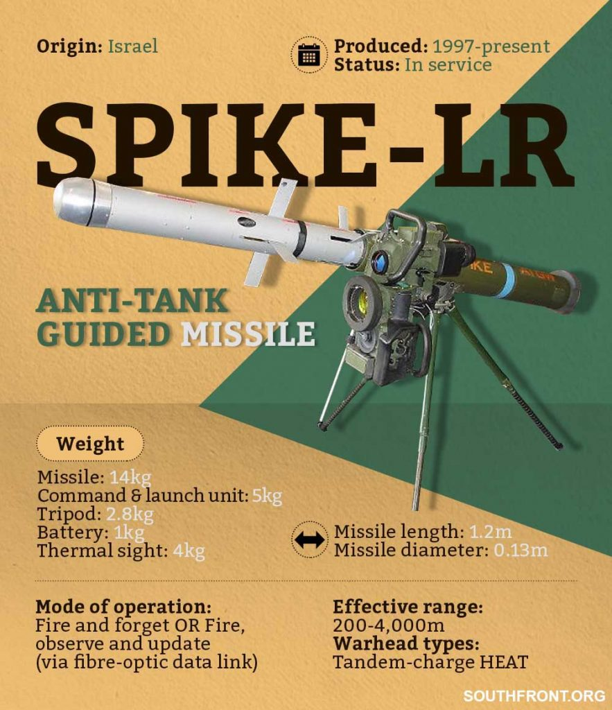 Spike-LR Anti-Tank Guided Missile (Infographics)