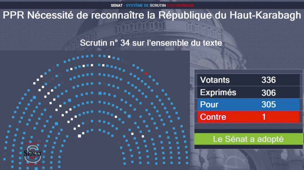 French Senate Adopted Resolution Calling To Recognition Of Nagorno-Karabakh