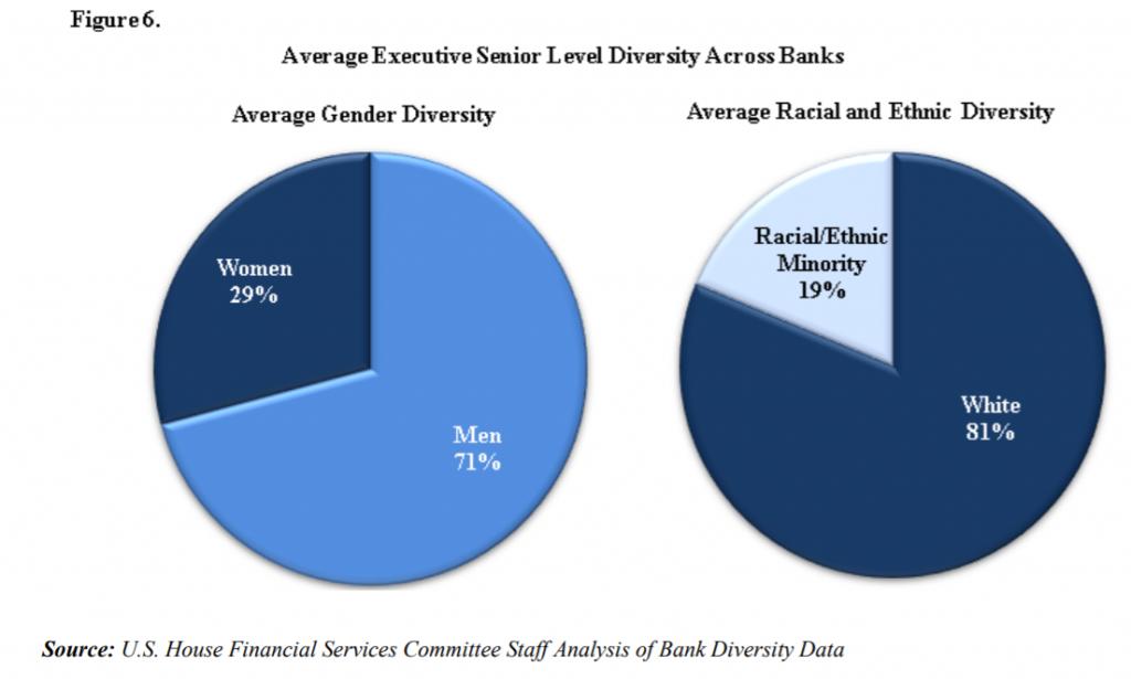 Women, Black, LGBT VS Business. Who Will Win?
