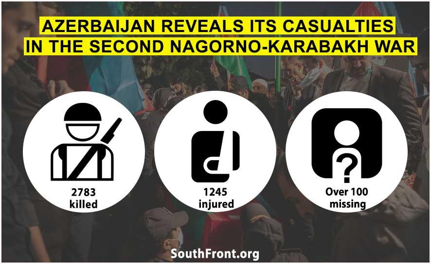 Final Confession: Azerbaijan Said Nearly 2,800 Soldiers Killed In Nagorno-Karabakh War