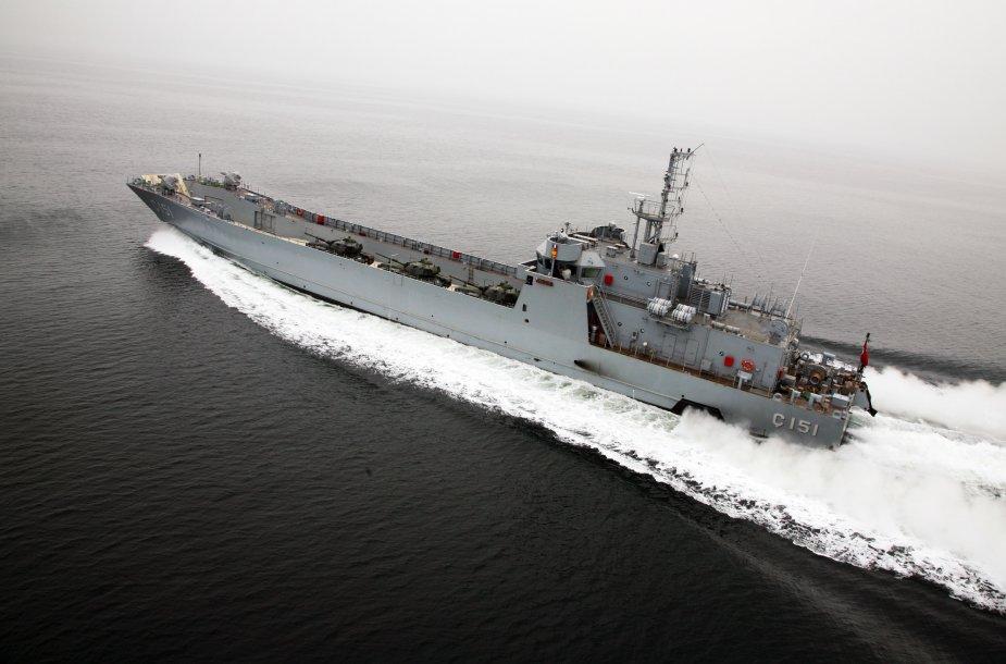 Turkey's Budding Amphibious And Landing Ship Force