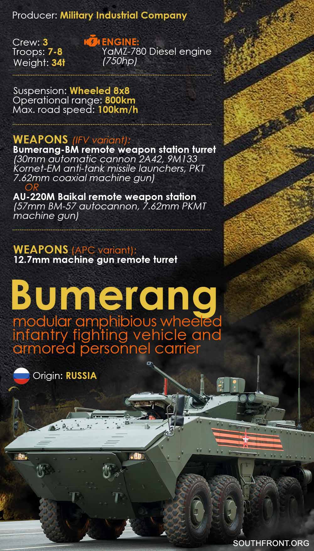 VPK-7829 Bumerang Modular Armoured Vehicle (Infographics)