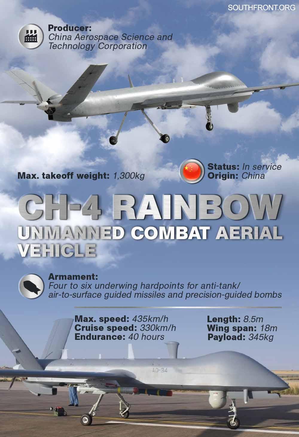 Discount Reaper Drone? Meet China's CH-4 UCAV