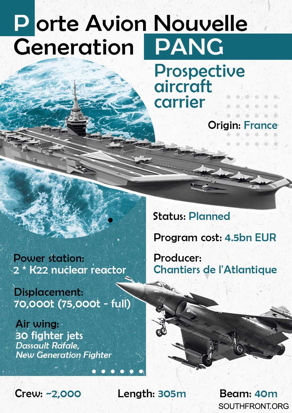 France's Next-Generation Nuclear-Powered Aircraft Carrier: PANG (Infographics)