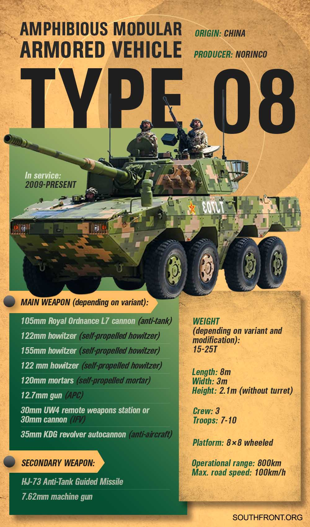 Type 08 Modular Armored Vehicle (Infographics)
