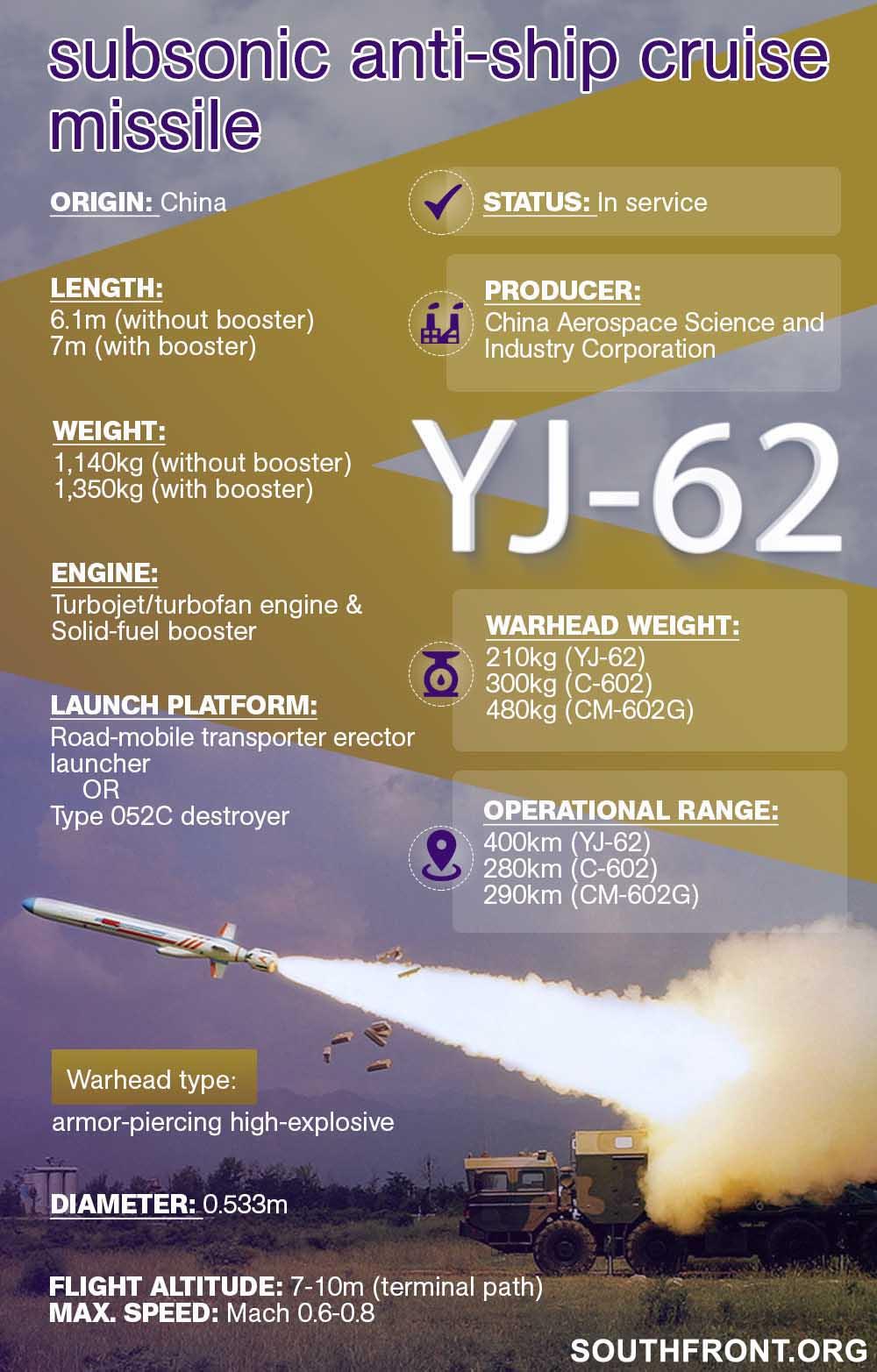 China's YJ-62 Subsonic Anti-Ship Cruise Missile