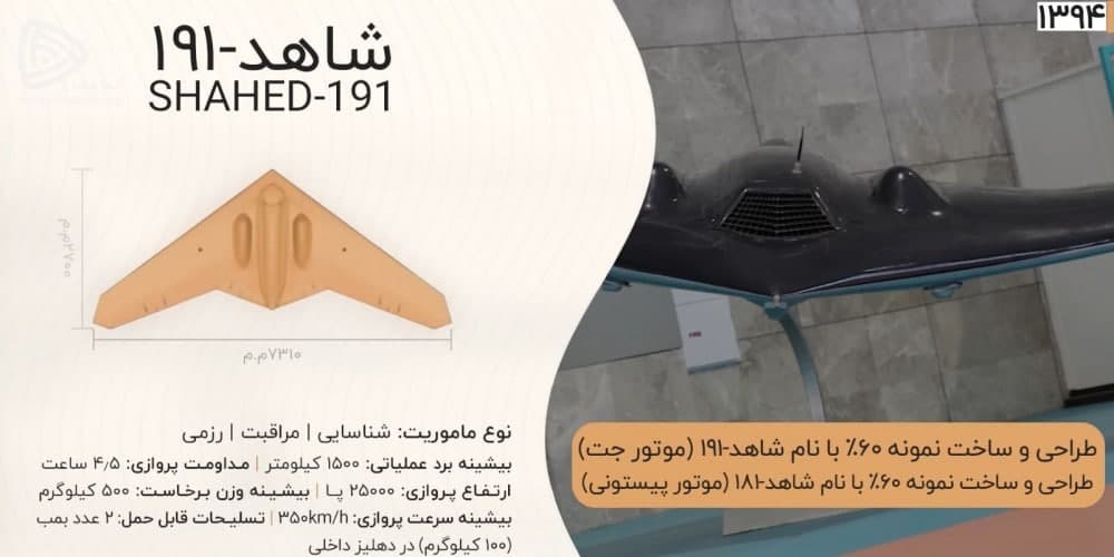 Iran Adopts Flying Wing Combat Drones Based On American RQ-170 (Video)
