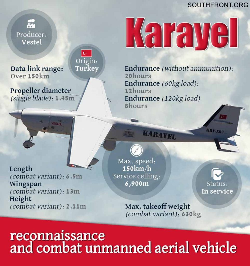 Karayel Reconnaissance And Combat UAV (Infographics)
