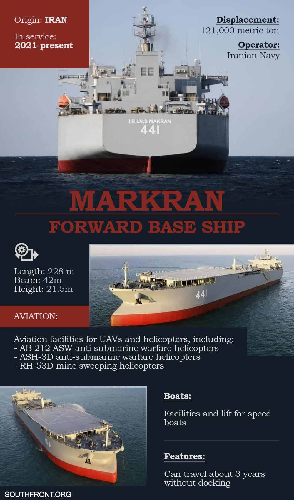 Iran's Markran Forward Base Ship (Infographics)