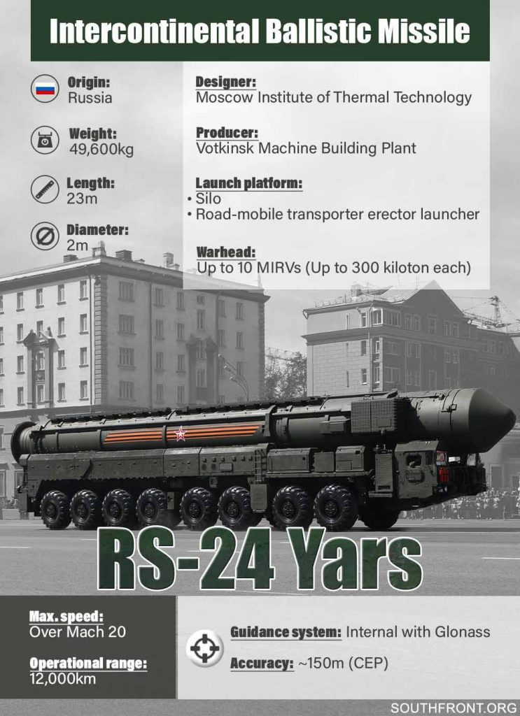 Russia To Place 13 Yars ICBMs And Avangard Hypersonic Systems On Combat Duty In 2021 (Infographics)