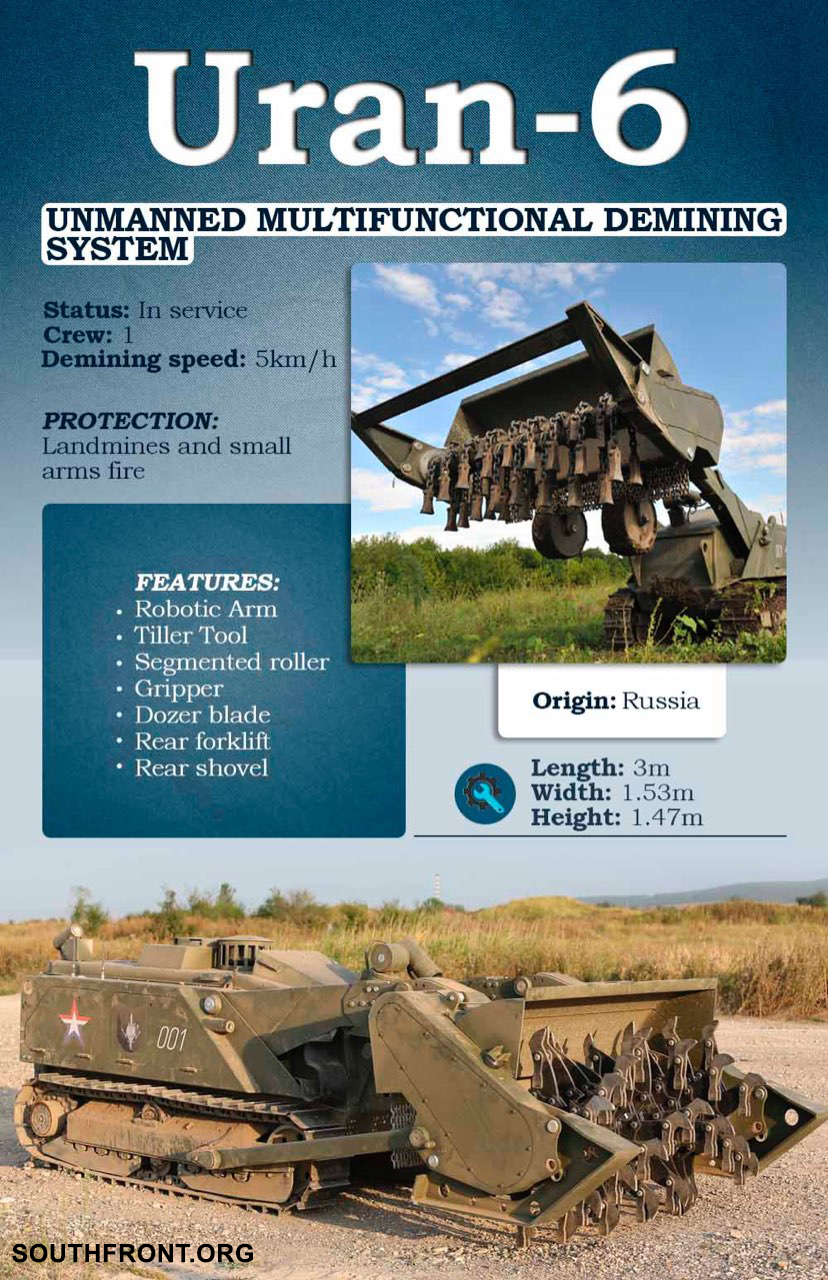 URAN-6 Unmanned Multifunctional Demining System (Infographics, Videos)