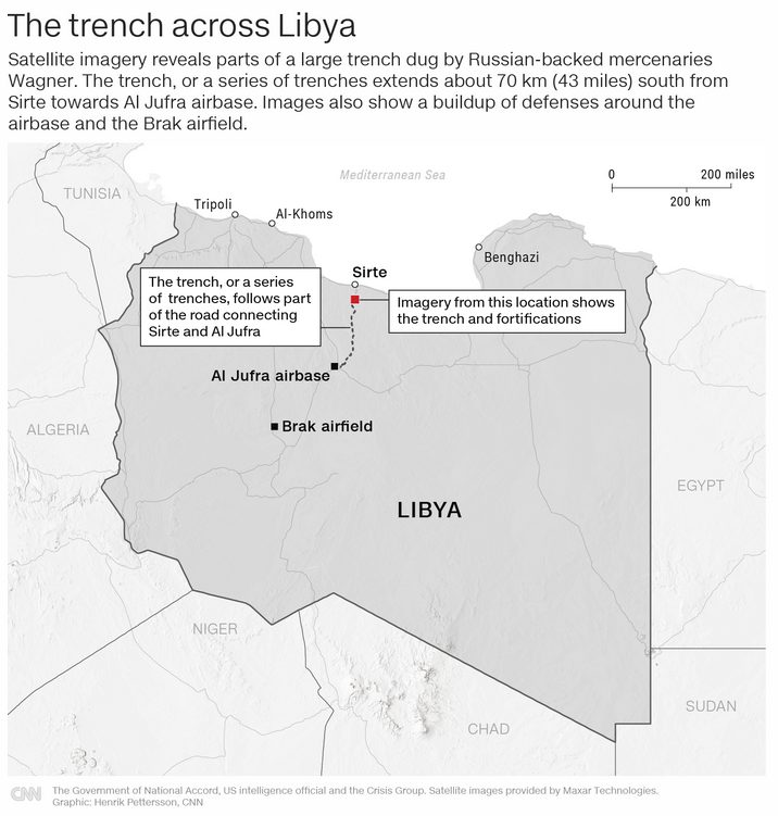 Russian Mercenaries Are Digging 'Super Trench' In Libya: CNN Report