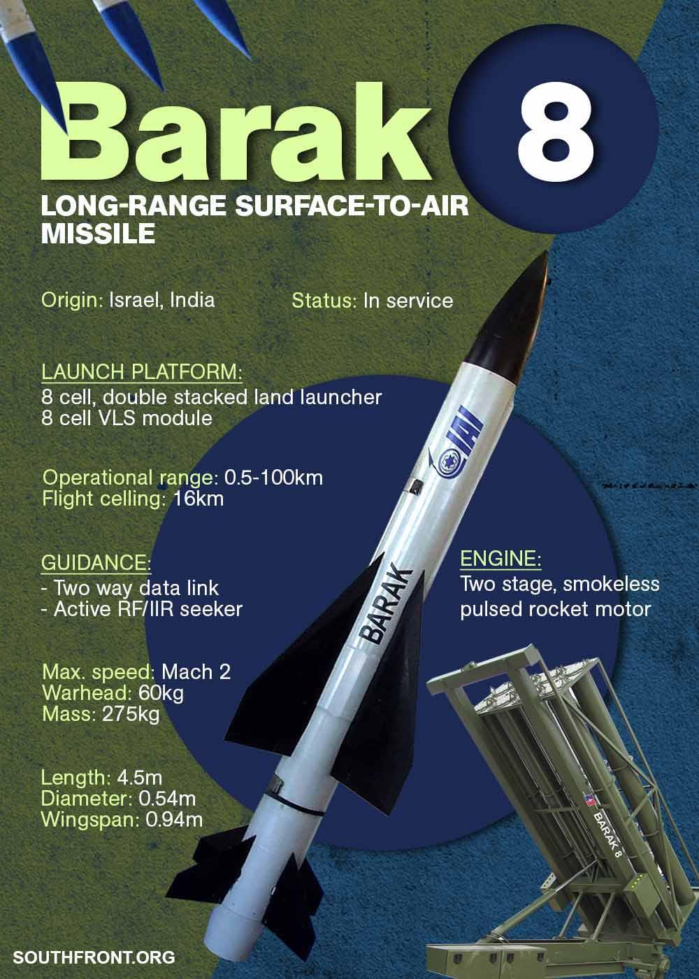 Barak 8 Long-Range Surface-To-Air Missile (Infographics)
