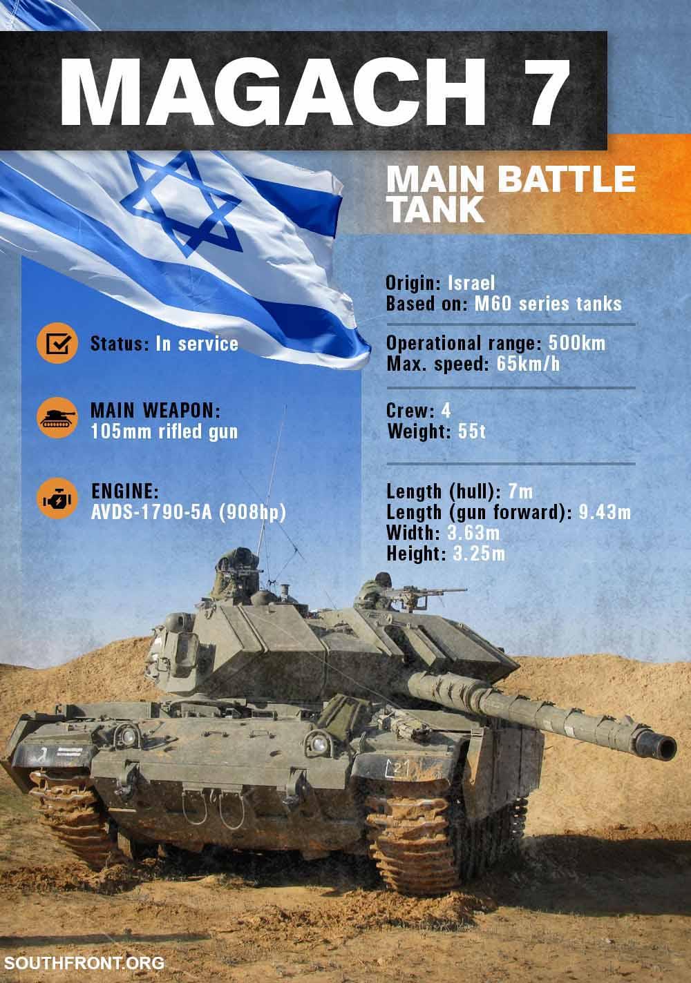 Magach 7 Main Battle Tank (Infographics)