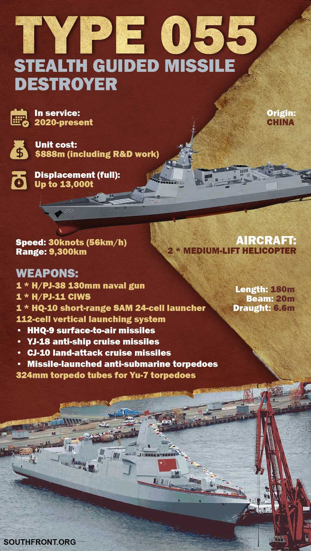 Type 055 Stealth Guided Missile Destroyer (Infographics)
