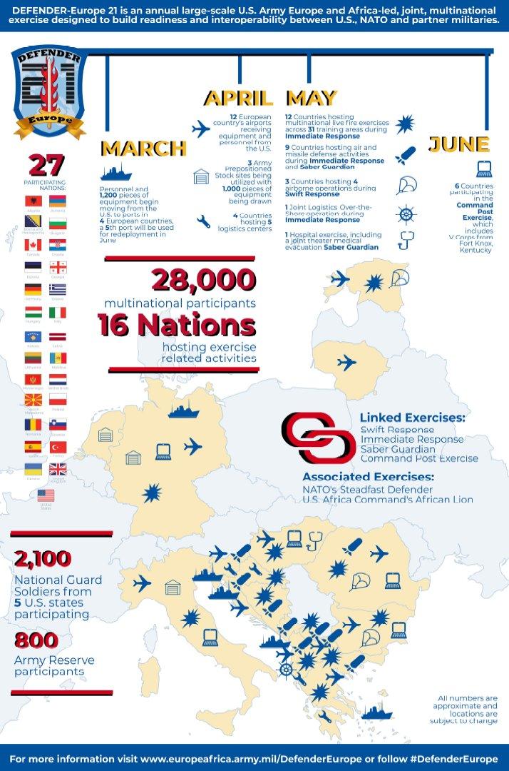 Defender Europe 2021 Begins, Somehow Featuring Armenia