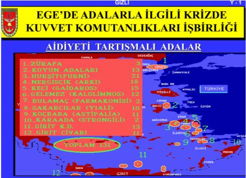 Die Türkei hat einen geheimen Plan zur Invasion Griechenlands und Armeniens