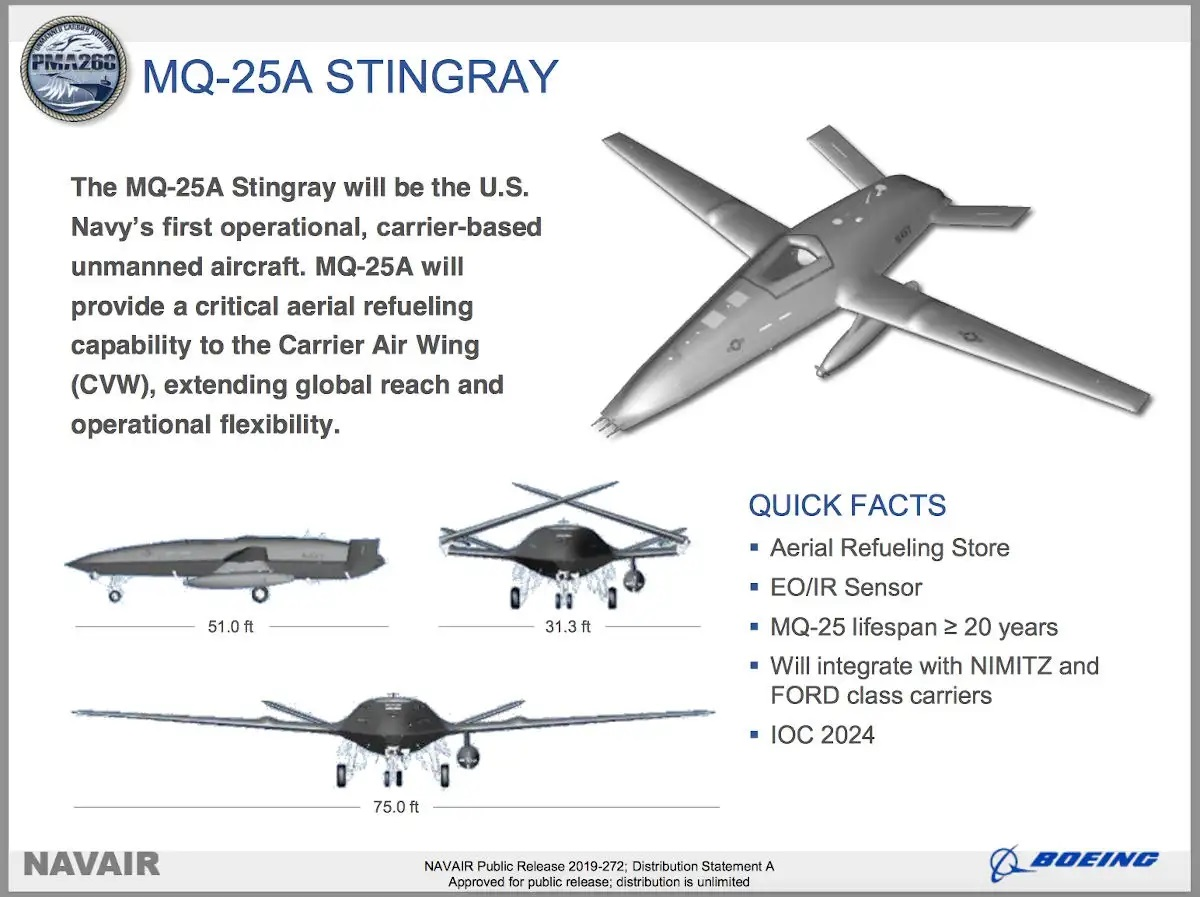 In Video: First Ever Air-To-Air Refueling With MQ-25 Drone