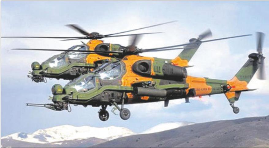 Military Capacity Of The Turkish Republic