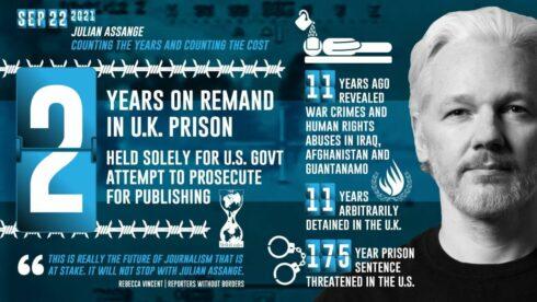 March To Free Journalist Julian Assange