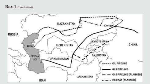 Energy Security Of The PRC In The Context Of Central Asia At The Present Stage